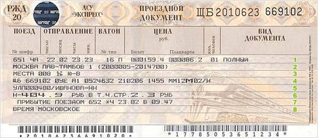 Обмен билетов РЖД на поезд: технология возврата и правила сдачи